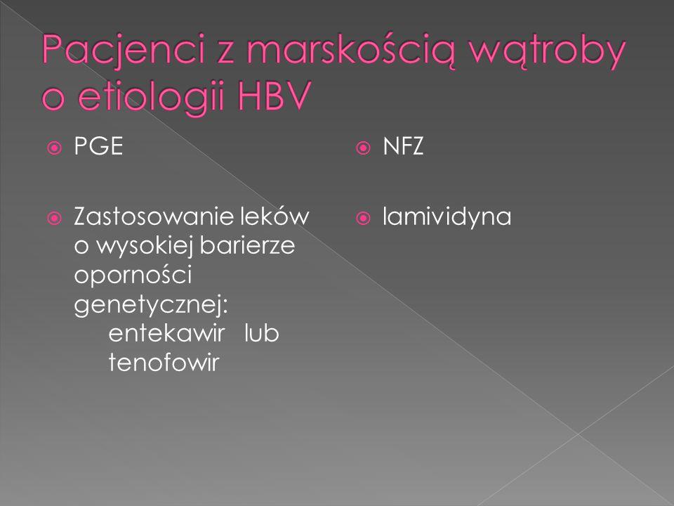  PGE  Zastosowanie leków o wysokiej barierze oporności genetycznej: entekawir lub tenofowir  NFZ  lamividyna