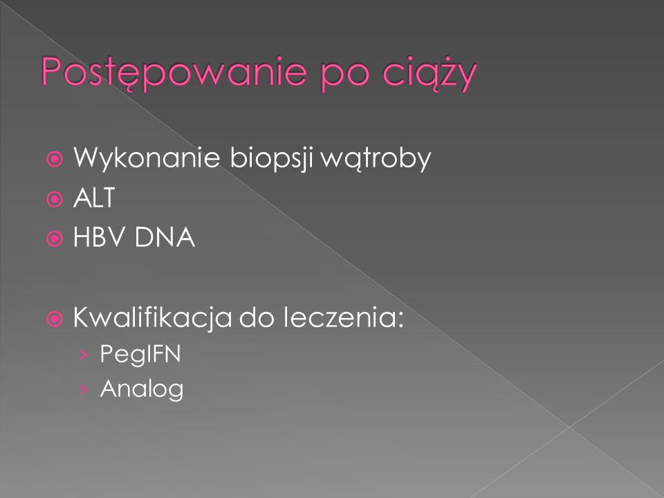  Wykonanie biopsji wątroby  ALT  HBV DNA  Kwalifikacja do leczenia: › PegIFN › Analog
