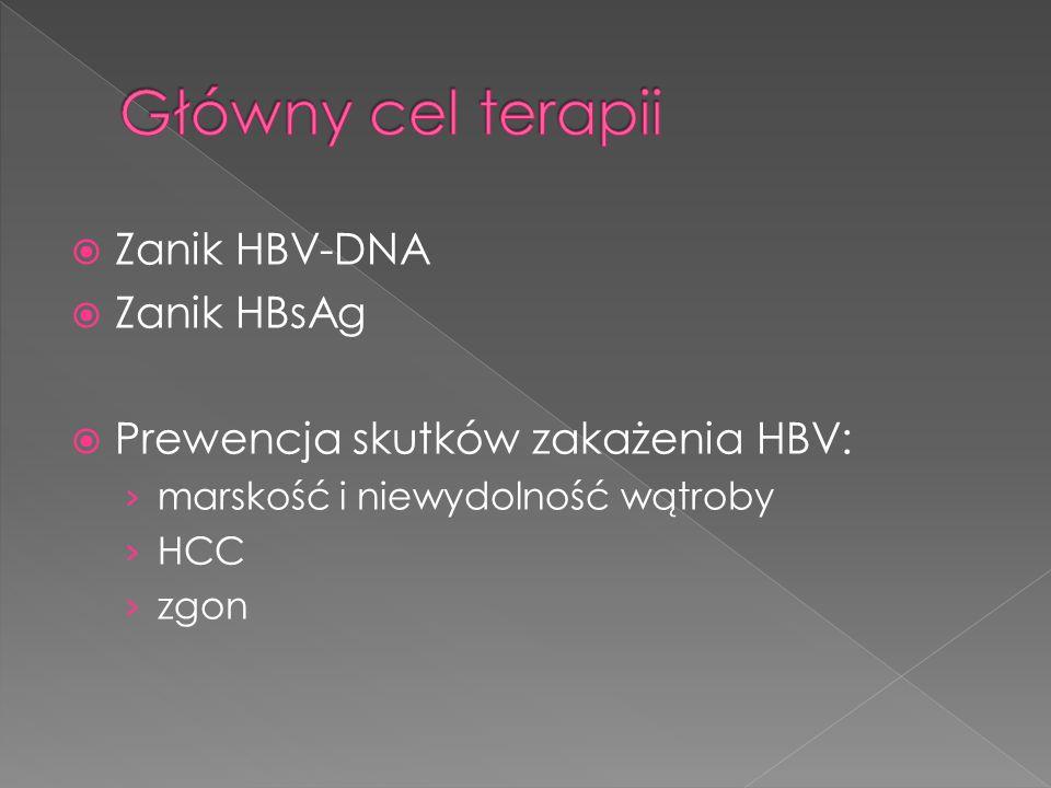  Zanik HBV-DNA  Zanik HBsAg  Prewencja skutków zakażenia HBV: › marskość i niewydolność wątroby › HCC › zgon