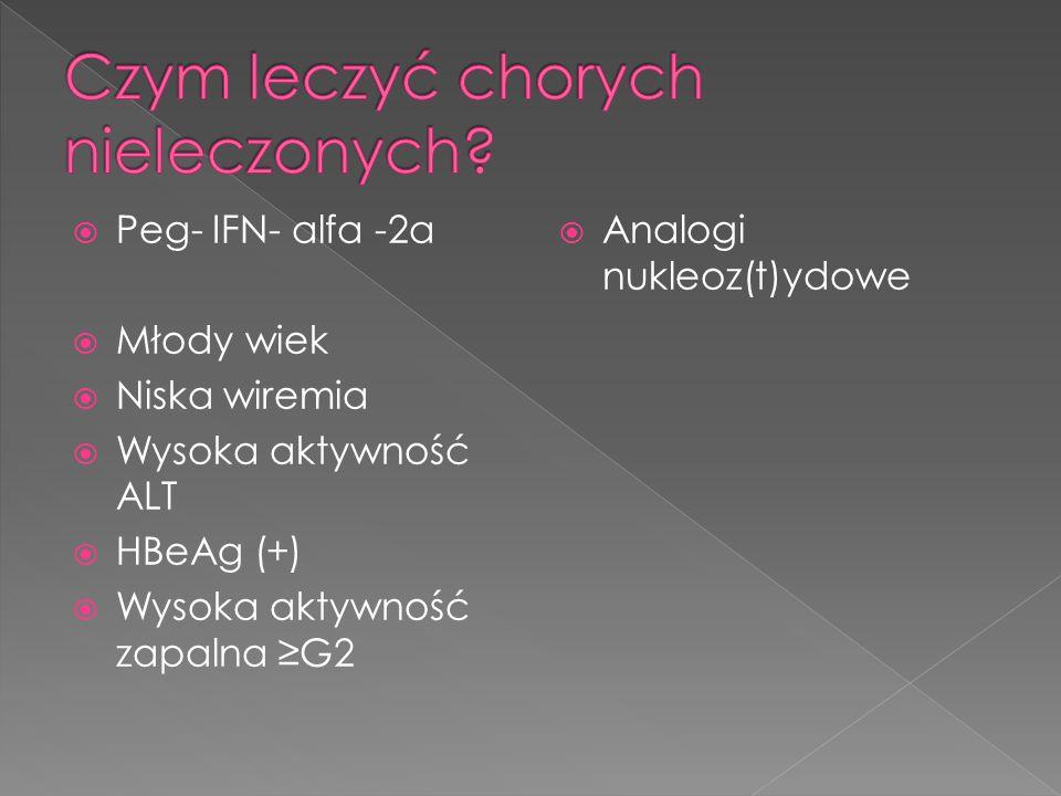  Ocena fazy zakażenia › ALT- 29 j/l › HBeAg- ujemny › HBV-DNA- 10.000 k/ml ( w I i III trymestrze ciąży)  Nie wykonujemy biopsji w ciąży  Nie włączamy leczenia w ciąży › (z wyjątkiem matek z wiremią HBV> 10 8 kopii/ml- profilaktyka zakażenia u dziecka)