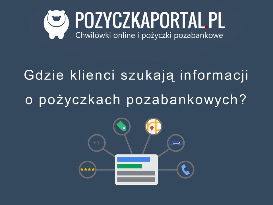 Liczba wyszukań haseł 22 1mln 0,8 mln 0,5 mln 0,45 mln Źródło. Webmetro