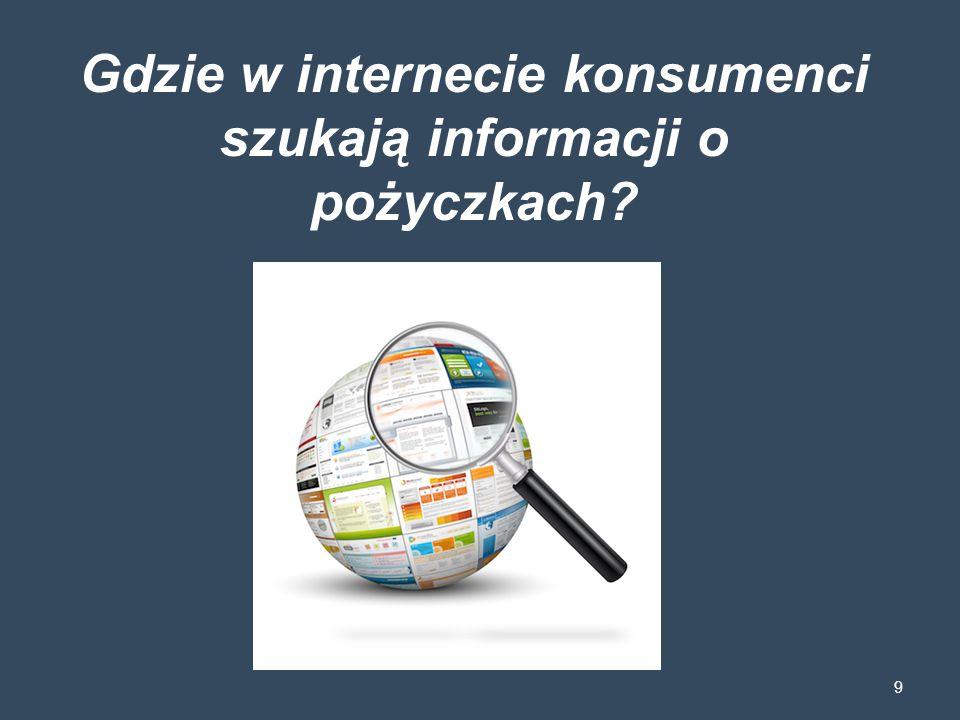 Gdzie w internecie konsumenci szukają informacji o pożyczkach? 9