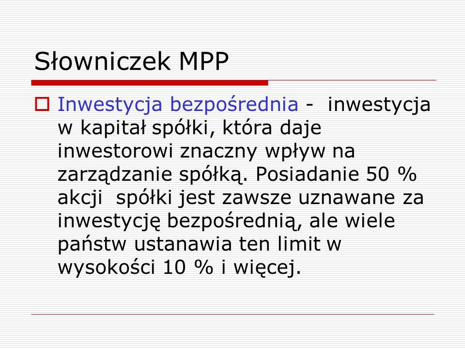 Słowniczek MPP  Inwestycja bezpośrednia - inwestycja w kapitał spółki, która daje inwestorowi znaczny wpływ na zarządzanie spółką. Posiadanie 50 % ak