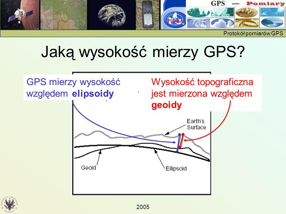Protokół pomiarów GPS GPS — 2005 Jaką wysokość mierzy GPS.