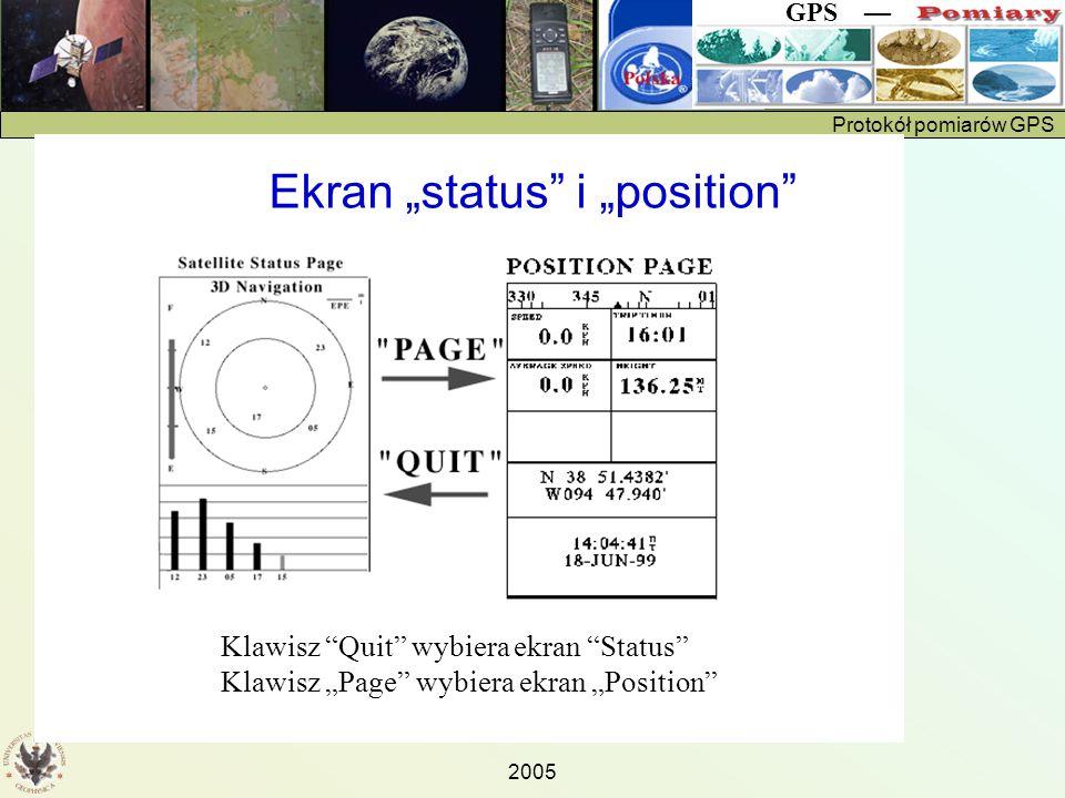 """Protokół pomiarów GPS GPS — 2005 Klawisz Quit wybiera ekran Status Klawisz """"Page wybiera ekran """"Position Ekran """"status i """"position"""