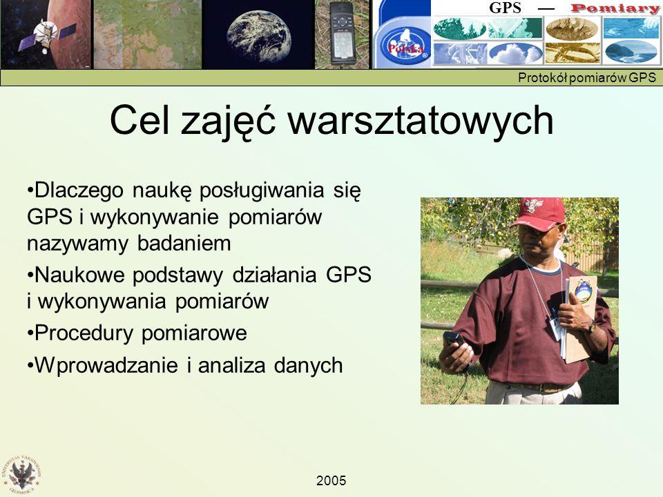 Protokół pomiarów GPS GPS — 2005 Elipsoida i geoida 1.