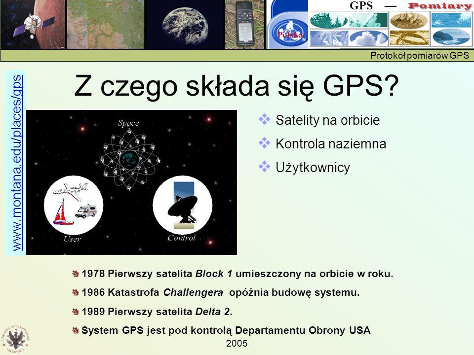 Protokół pomiarów GPS GPS — 2005 Z czego składa się GPS.