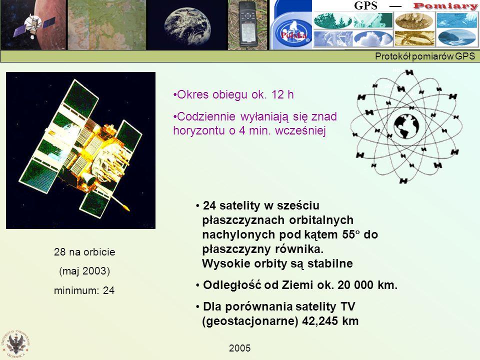 """Protokół pomiarów GPS GPS — 2005 Orbity są tak zaprojektowane, że w każdym miejscu na Ziemi, w każdym momencie """"widać conajmniej 4 satelity Satelity nadają zsynchronizowany sygnał czasu co 15 sekund Odbiornik GPS oblicza swoje położenie na podstawie względnych opóźnień między sygnałami, które do niego docierają Odbiornik musi """"widzieć minimum 3 satelity, żeby obliczyć długość i szerokość geograficzną, a 4 satelity, żeby obliczyć również wysokość Sygnały czasu są zsynchronizowane z dokładnością do nanosekund (0,000000001 s)."""