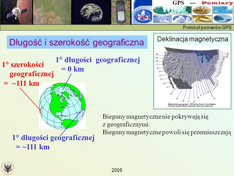 Protokół pomiarów GPS GPS — 2005 Długość i szerokość geograficzna 1° długości geograficznej = ~111 km 1° szerokości geograficznej = ~111 km 1° długości geograficznej = 0 km Deklinacja magnetyczna Bieguny magnetyczne nie pokrywają się z geograficznymi.