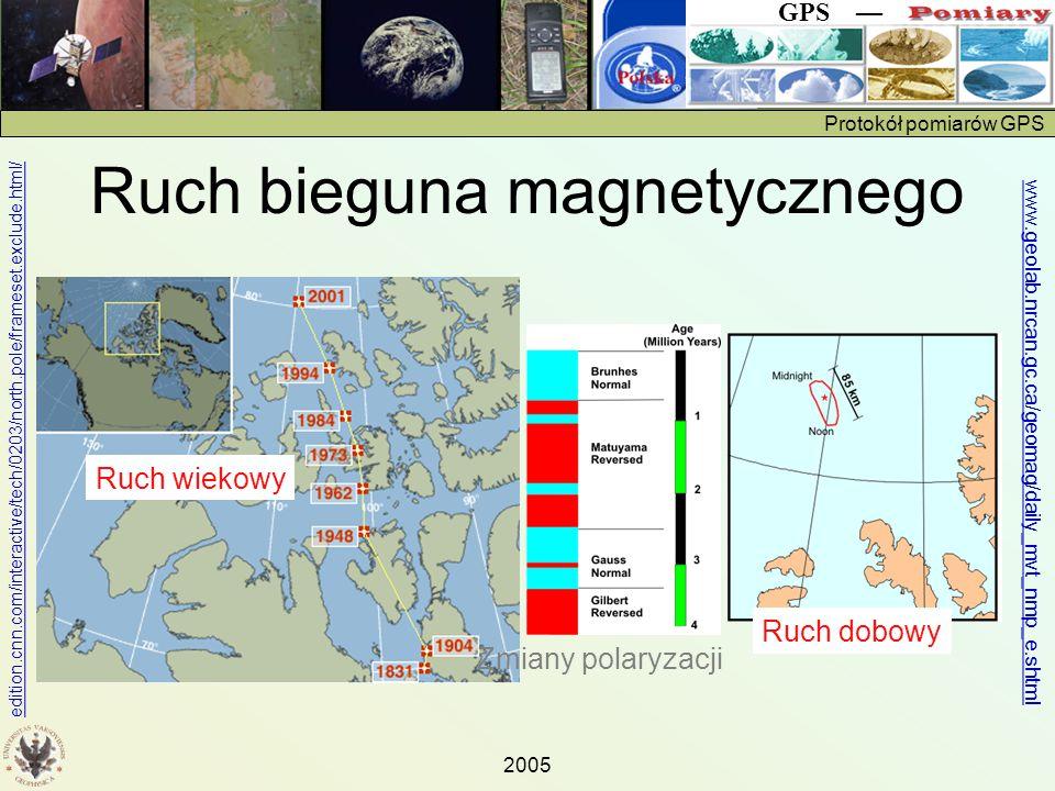 Protokół pomiarów GPS GPS — 2005 http://napieraj.pl/xoops/modules/wfsection/article.php?articleid=121 Mapa deklinacji magnetycznej.