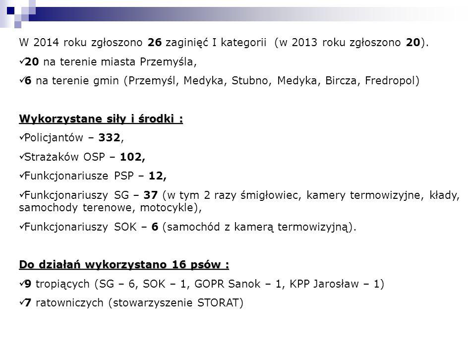 W 2014 roku zgłoszono 26 zaginięć I kategorii (w 2013 roku zgłoszono 20). 20 na terenie miasta Przemyśla, 6 na terenie gmin (Przemyśl, Medyka, Stubno,