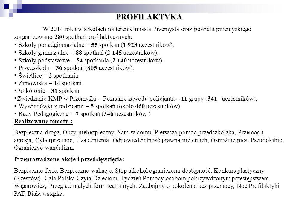 PROFILAKTYKA W 2014 roku w szkołach na terenie miasta Przemyśla oraz powiatu przemyskiego zorganizowano 280 spotkań profilaktycznych.  Szkoły ponadgi
