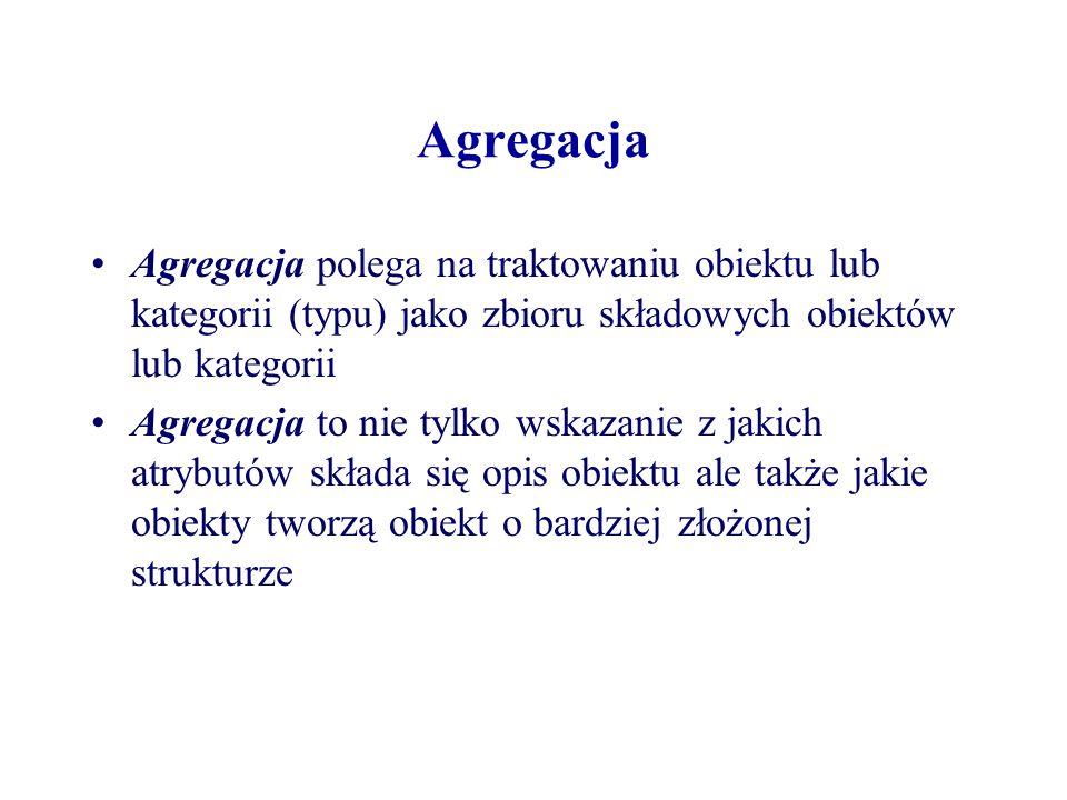 Agregacja Agregacja polega na traktowaniu obiektu lub kategorii (typu) jako zbioru składowych obiektów lub kategorii Agregacja to nie tylko wskazanie