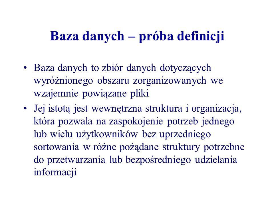 Baza danych – próba definicji Baza danych to zbiór danych dotyczących wyróżnionego obszaru zorganizowanych we wzajemnie powiązane pliki Jej istotą jes