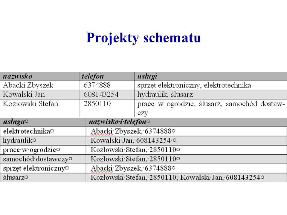 Projekty schematu