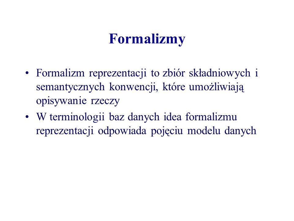 Formalizmy Formalizm reprezentacji to zbiór składniowych i semantycznych konwencji, które umożliwiają opisywanie rzeczy W terminologii baz danych idea