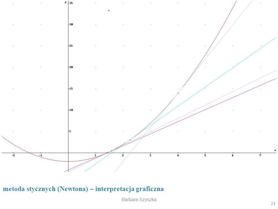 Barbara Szyszka 23 metoda stycznych (Newtona) – interpretacja graficzna