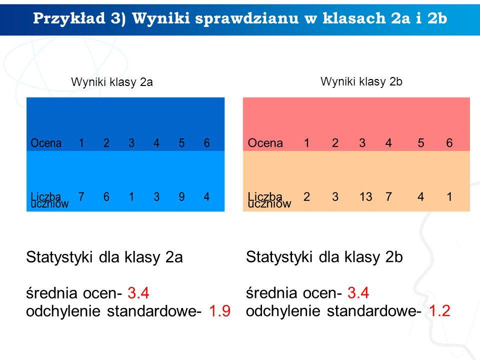 Przykład 3) Wyniki sprawdzianu w klasach 2a i 2b Statystyki dla klasy 2a średnia ocen- 3.4 odchylenie standardowe- 1.9 Statystyki dla klasy 2b średnia ocen- 3.4 odchylenie standardowe- 1.2 Wyniki klasy 2a Wyniki klasy 2b