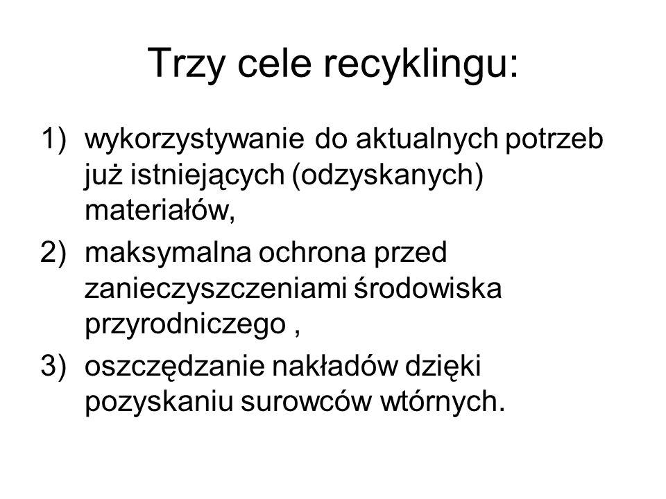 Oferta przedstawiona Warszawie 1.Zorganizować Dualny System Gospodarowania Odpadami, czyli umożliwić chętnym mieszkańcom wpisywaniem się w RSR.