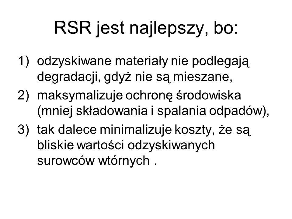 RSR jest najlepszy, bo: 1)odzyskiwane materiały nie podlegają degradacji, gdyż nie są mieszane, 2)maksymalizuje ochronę środowiska (mniej składowania