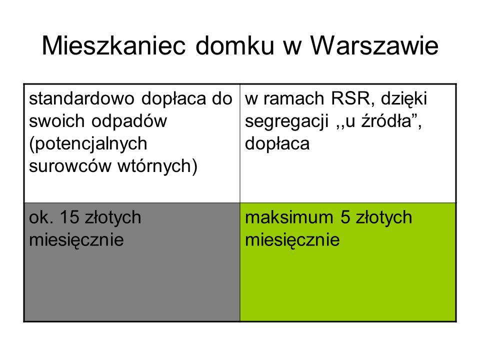"""Mieszkaniec domku w Warszawie standardowo dopłaca do swoich odpadów (potencjalnych surowców wtórnych) w ramach RSR, dzięki segregacji,,u źródła"""", dopł"""