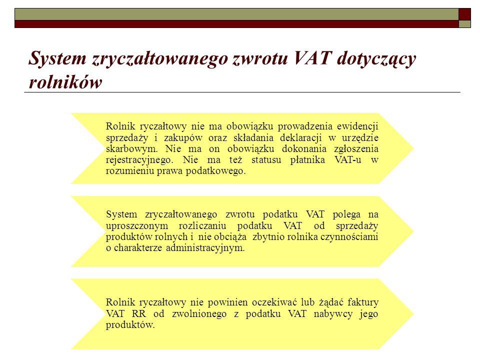 System zryczałtowanego zwrotu VAT dotyczący rolników Rolnik ryczałtowy nie ma obowiązku prowadzenia ewidencji sprzedaży i zakupów oraz składania deklaracji w urzędzie skarbowym.