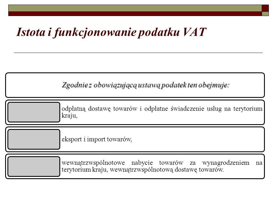 Istota i funkcjonowanie podatku VAT Zgodnie z obowiązującą ustawą podatek ten obejmuje: odpłatną dostawę towarów i odpłatne świadczenie usług na terytorium kraju, eksport i import towarów, wewnątrzwspólnotowe nabycie towarów za wynagrodzeniem na terytorium kraju, wewnątrzwspólnotową dostawę towarów.
