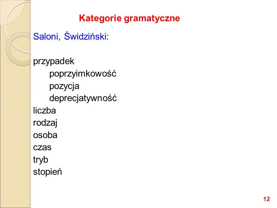 Saloni, Świdziński: przypadek poprzyimkowość pozycja deprecjatywność liczba rodzaj osoba czas tryb stopień Kategorie gramatyczne 12