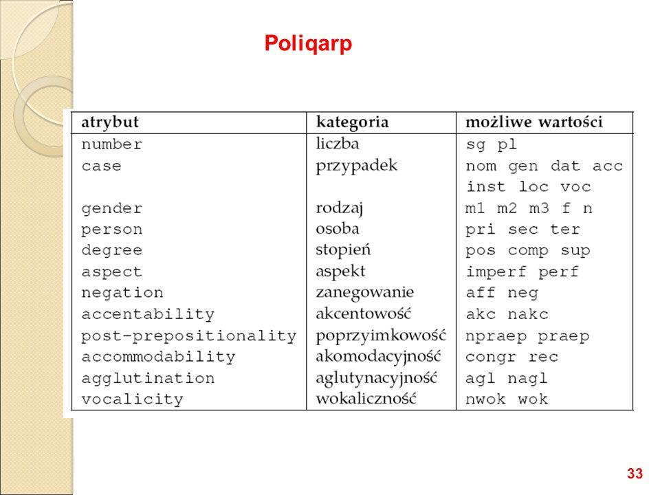 Poliqarp 33
