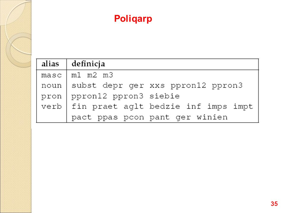 Poliqarp 35