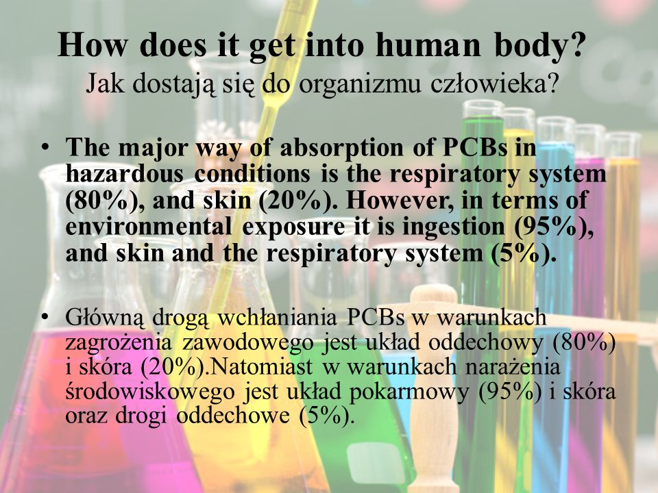 How does it get into human body.Jak dostają się do organizmu człowieka.