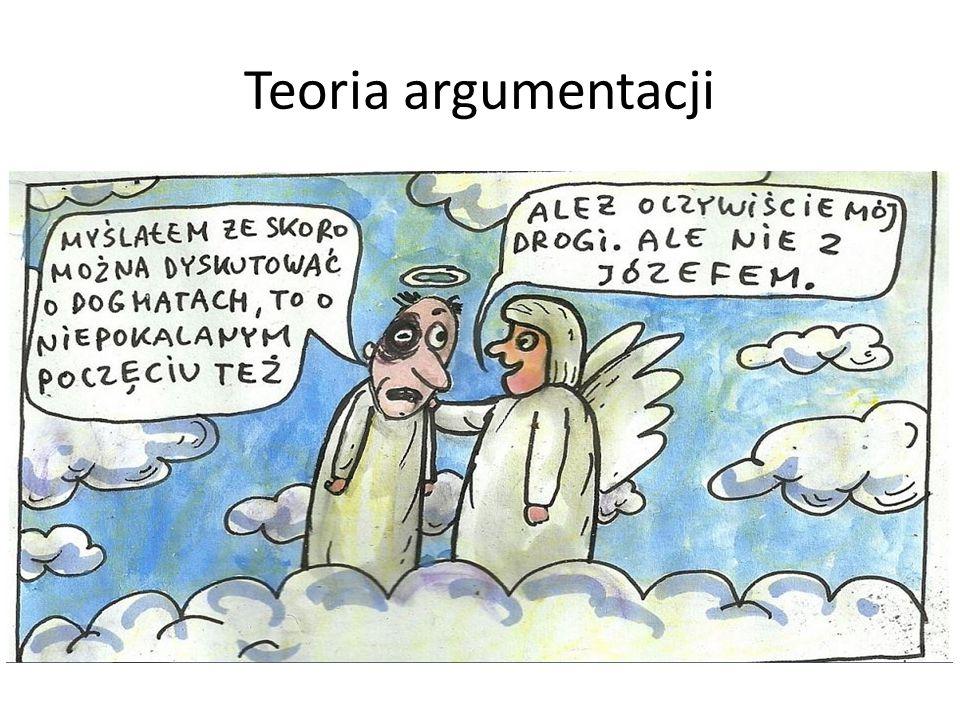 Teoria argumentacji
