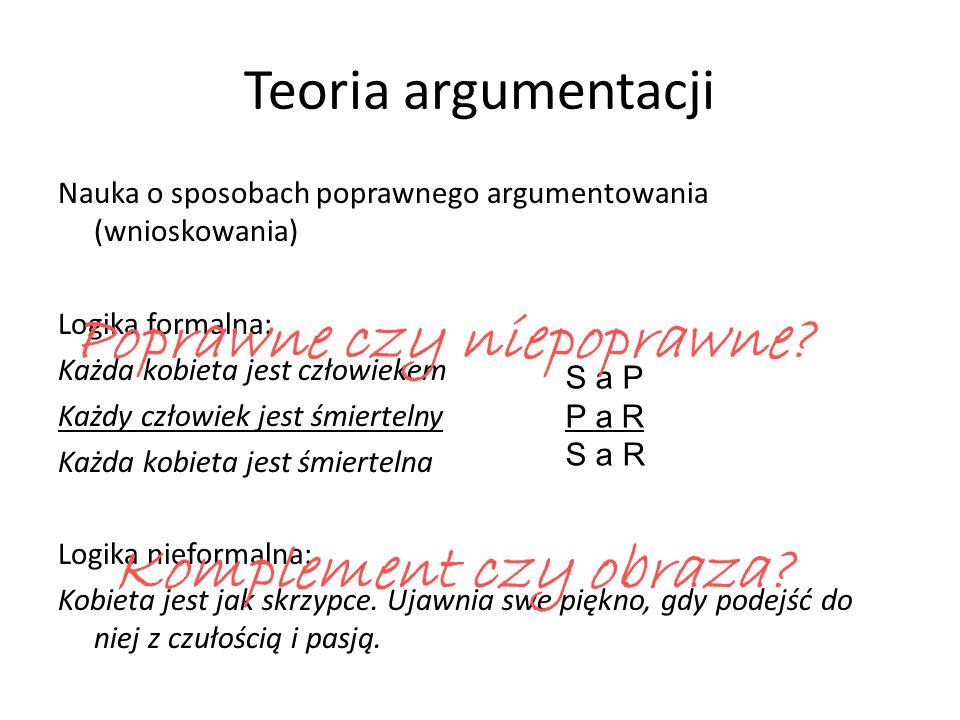 Teoria argumentacji Nauka o sposobach poprawnego argumentowania (wnioskowania) Logika formalna: Każda kobieta jest człowiekem Każdy człowiek jest śmie