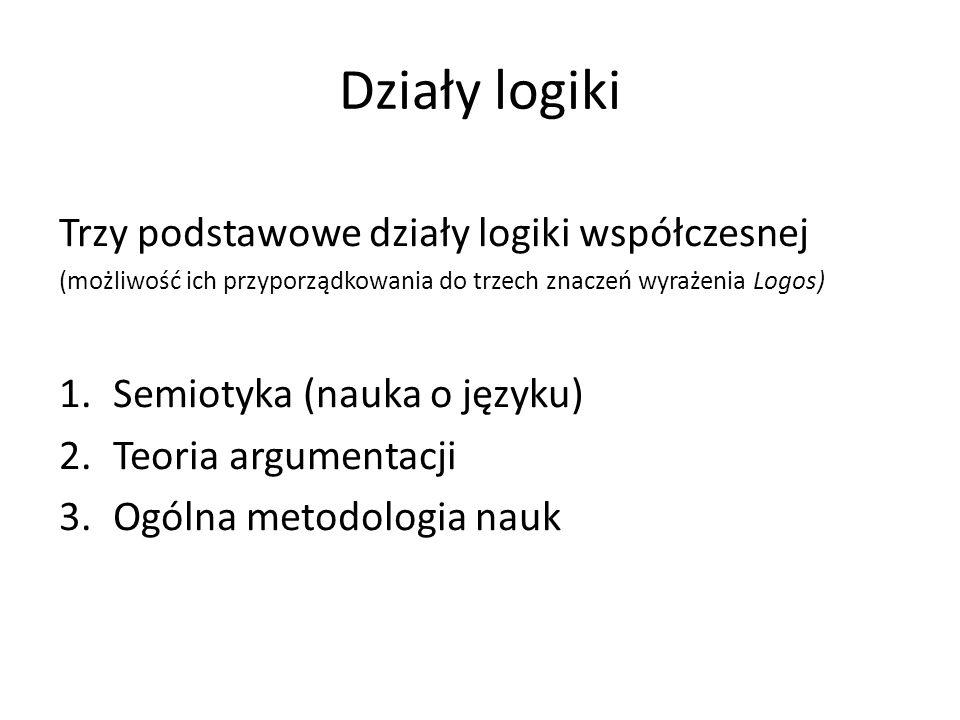 Działy logiki Trzy podstawowe działy logiki współczesnej (możliwość ich przyporządkowania do trzech znaczeń wyrażenia Logos) 1.Semiotyka (nauka o języku) 2.Teoria argumentacji 3.Ogólna metodologia nauk