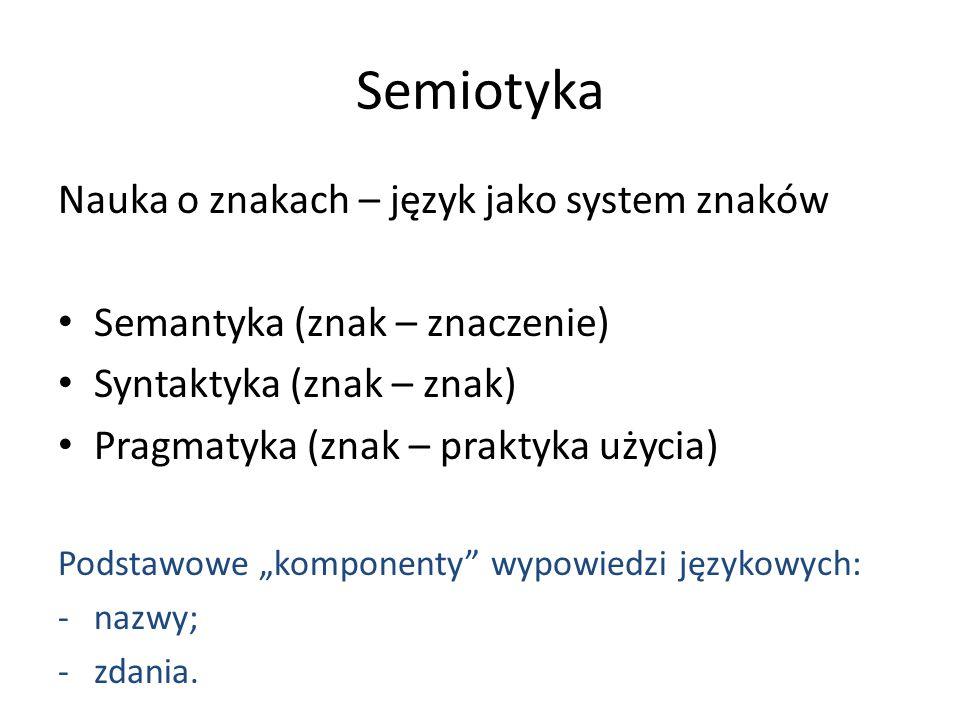 Semiotyka Nauka o znakach – język jako system znaków Semantyka (znak – znaczenie) Syntaktyka (znak – znak) Pragmatyka (znak – praktyka użycia) Podstaw