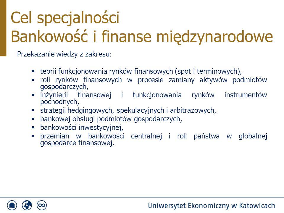 PrzedmiotSemestr Punkty ECTS Ilość godzin Ćwiczenia S/NWykład S/N Rynek instrumentów finansowych4415/-30/21 Rachunkowość bankowa5415/-15/12 Zarządzanie aktywami i pasywami banku5430/-15/21 Bankowość inwestycyjna5430/-30/21 Metody inwestowania na rynkach międzynarodowych6430/-30/15 Formy płatności w obrocie krajowym i międzynarodowym6315/1230/12 Prognozowanie w finansach i bankowości6430/1830/- Przedmioty specjalnościowe