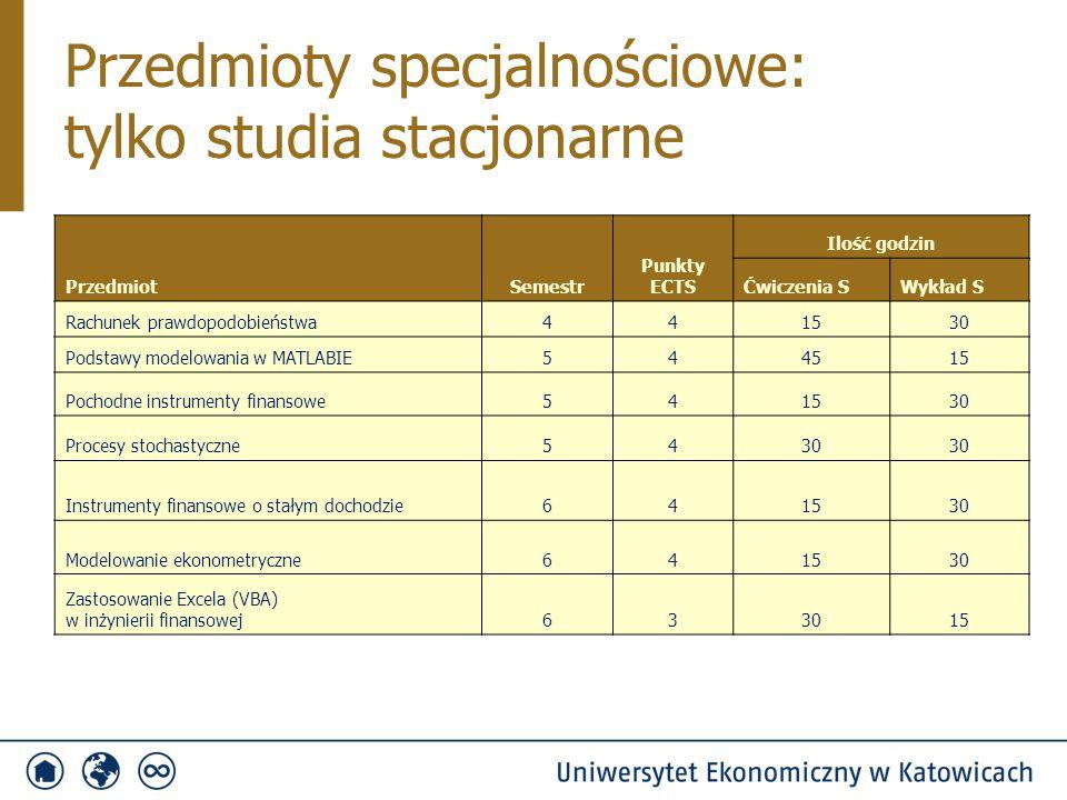 INŻYNIERIA FINANSOWA tylko studia stacjonarne Katedra Matematyki Stosowanej