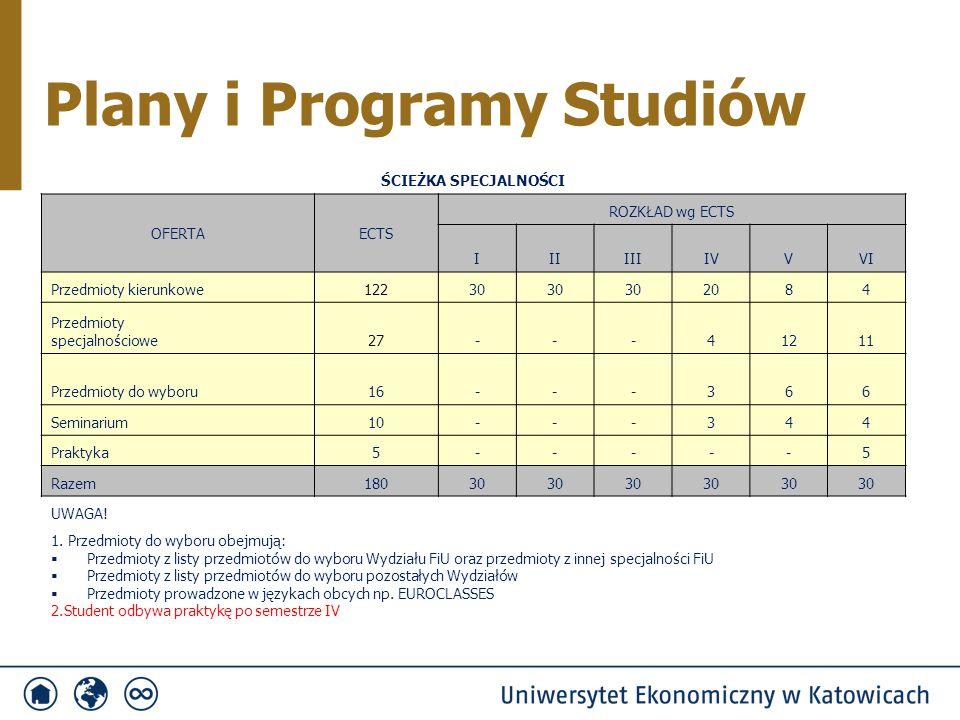 Każdy Plan i Program Studiów wymaga zrealizowania Efektów Kształcenia określonych Uchwałami Senatu Uczelni oraz Uchwałami Rady Wydziału Finansów i Ubezpieczeń Brak realizacji jakiegokolwiek z efektów kształcenia (nawet przy uzyskaniu 180 ECTS) skutkuje niedopuszczeniem do egzaminu dyplomowego.