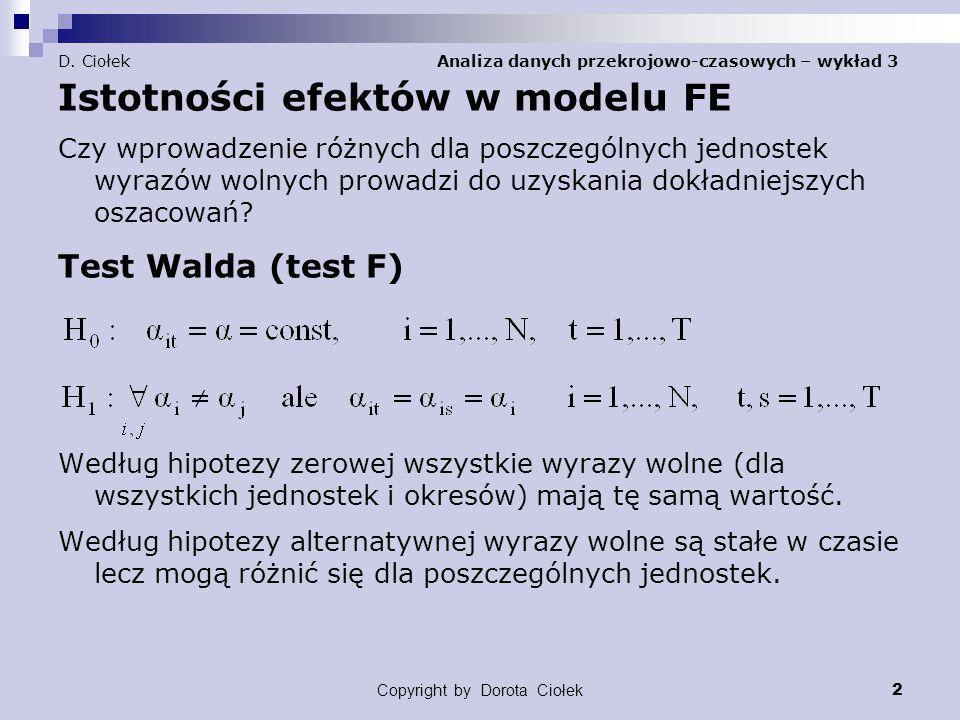 Copyright by Dorota Ciołek 3 D.
