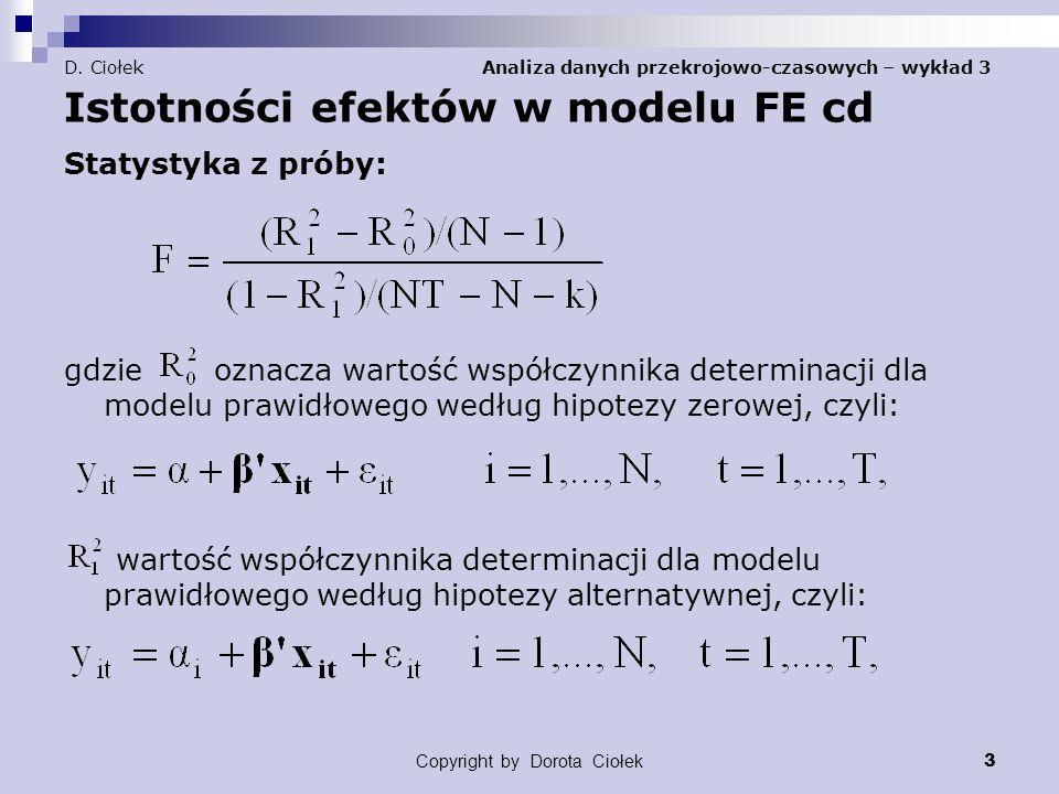 Copyright by Dorota Ciołek 14 D.