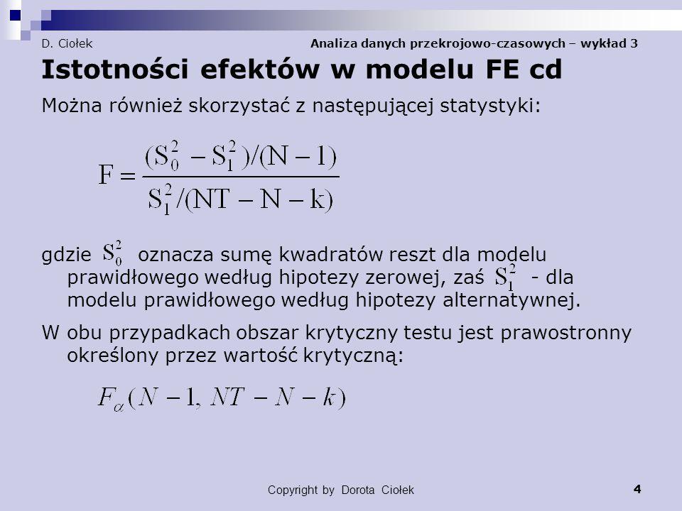 Copyright by Dorota Ciołek 15 D.