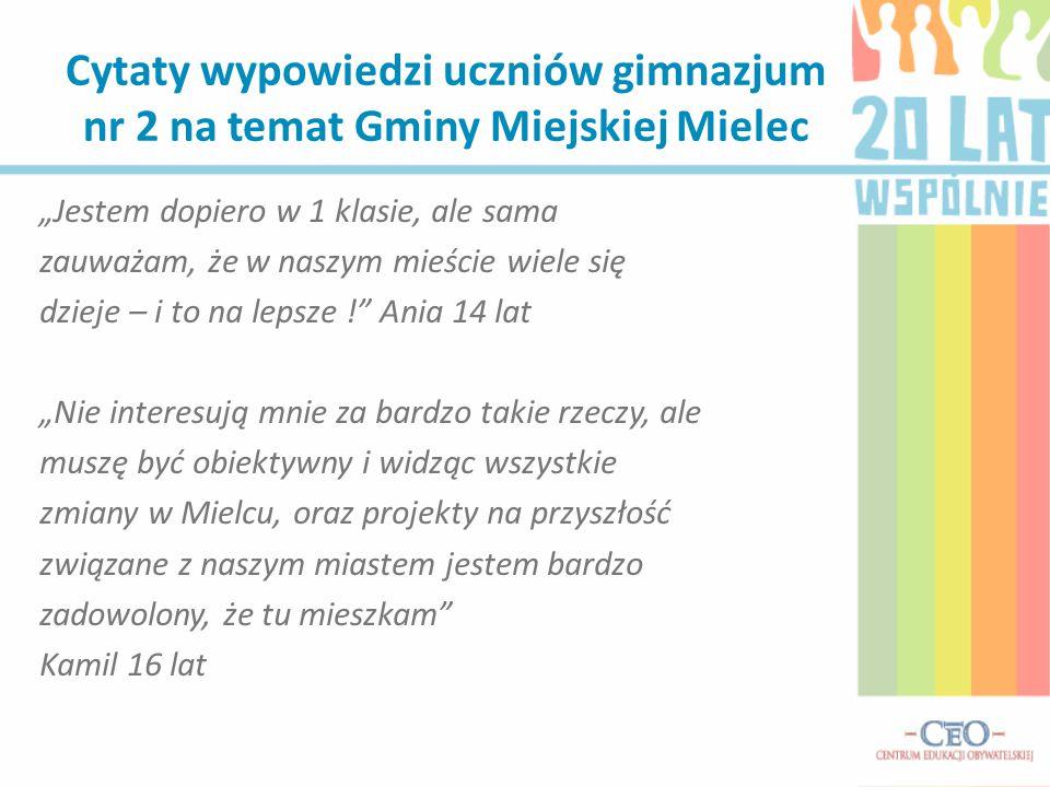 """Cytaty wypowiedzi uczniów gimnazjum nr 2 na temat Gminy Miejskiej Mielec """"Jestem dopiero w 1 klasie, ale sama zauważam, że w naszym mieście wiele się"""