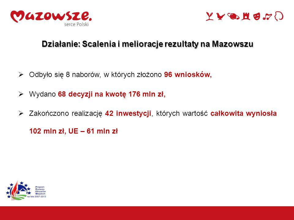 6 Działanie: Scalenia i melioracje rezultaty na Mazowszu  Odbyło się 8 naborów, w których złożono 96 wniosków,  Wydano 68 decyzji na kwotę 176 mln zł,  Zakończono realizację 42 inwestycji, których wartość całkowita wyniosła 102 mln zł, UE – 61 mln zł