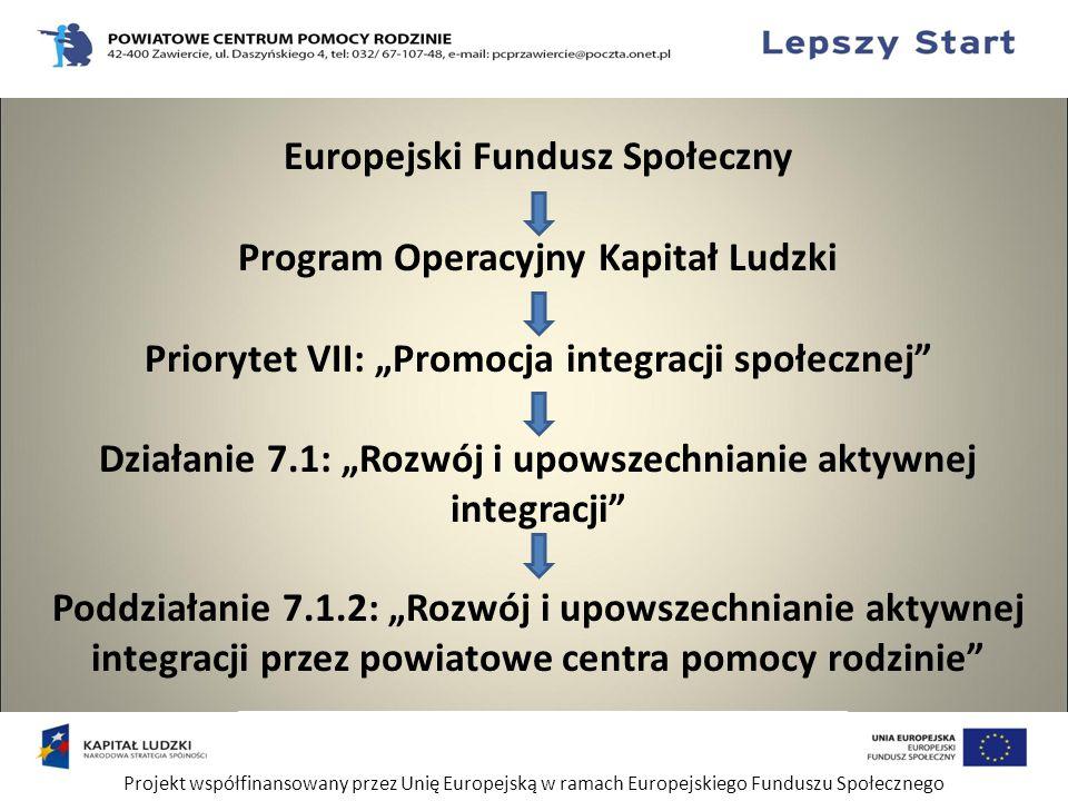 """Europejski Fundusz Społeczny Program Operacyjny Kapitał Ludzki Priorytet VII: """"Promocja integracji społecznej Działanie 7.1: """"Rozwój i upowszechnianie aktywnej integracji Poddziałanie 7.1.2: """"Rozwój i upowszechnianie aktywnej integracji przez powiatowe centra pomocy rodzinie Projekt współfinansowany przez Unię Europejską w ramach Europejskiego Funduszu Społecznego"""