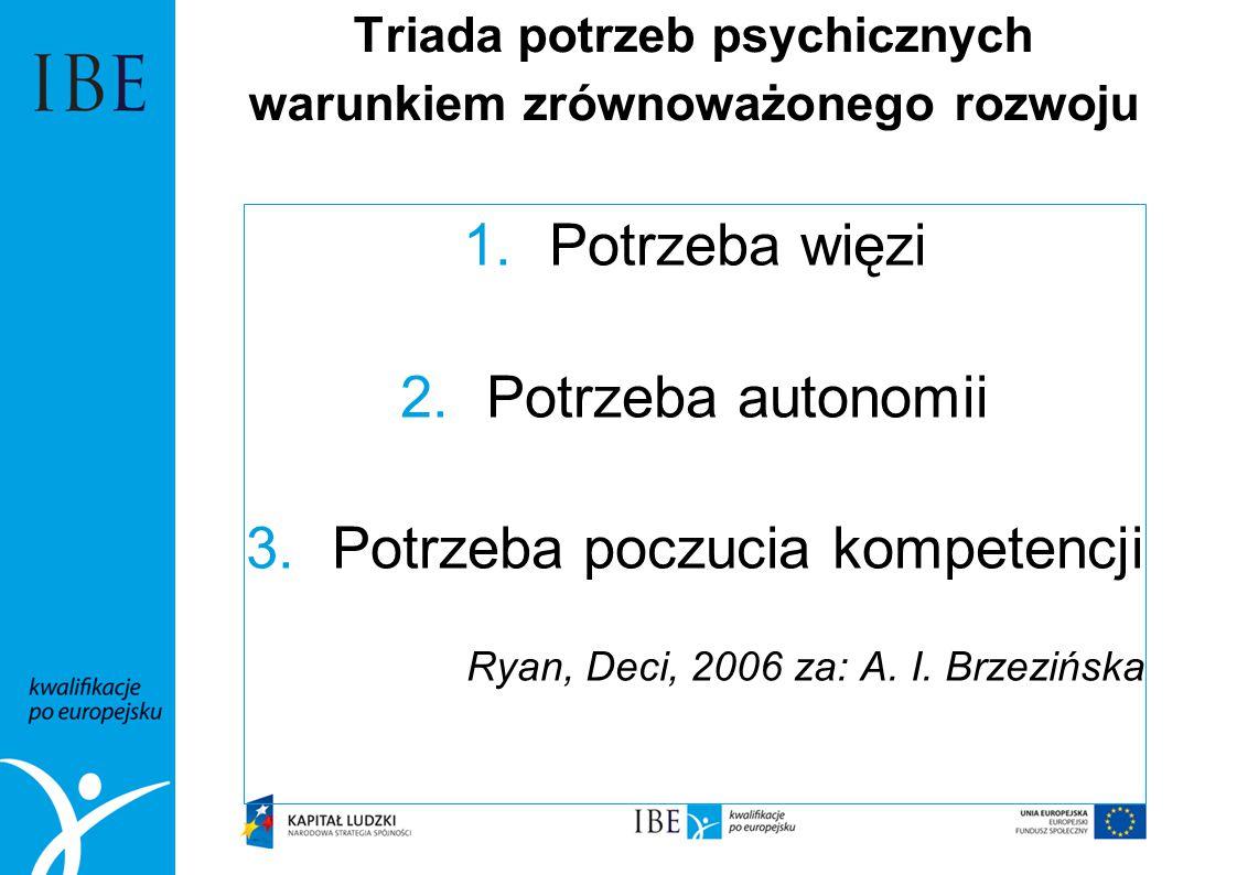 Triada potrzeb psychicznych warunkiem zrównoważonego rozwoju 1.Potrzeba więzi 2.Potrzeba autonomii 3.Potrzeba poczucia kompetencji Ryan, Deci, 2006 za