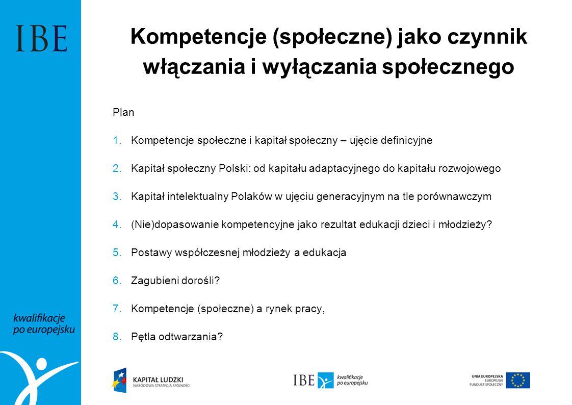 Kompetencje (społeczne) jako czynnik włączania i wyłączania społecznego Plan 1.Kompetencje społeczne i kapitał społeczny – ujęcie definicyjne 2.Kapita