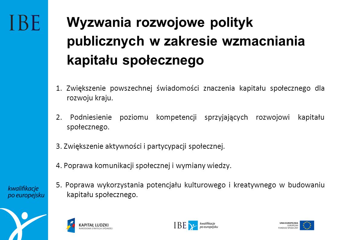 Wyzwania rozwojowe polityk publicznych w zakresie wzmacniania kapitału społecznego 1. Zwiększenie powszechnej świadomości znaczenia kapitału społeczne