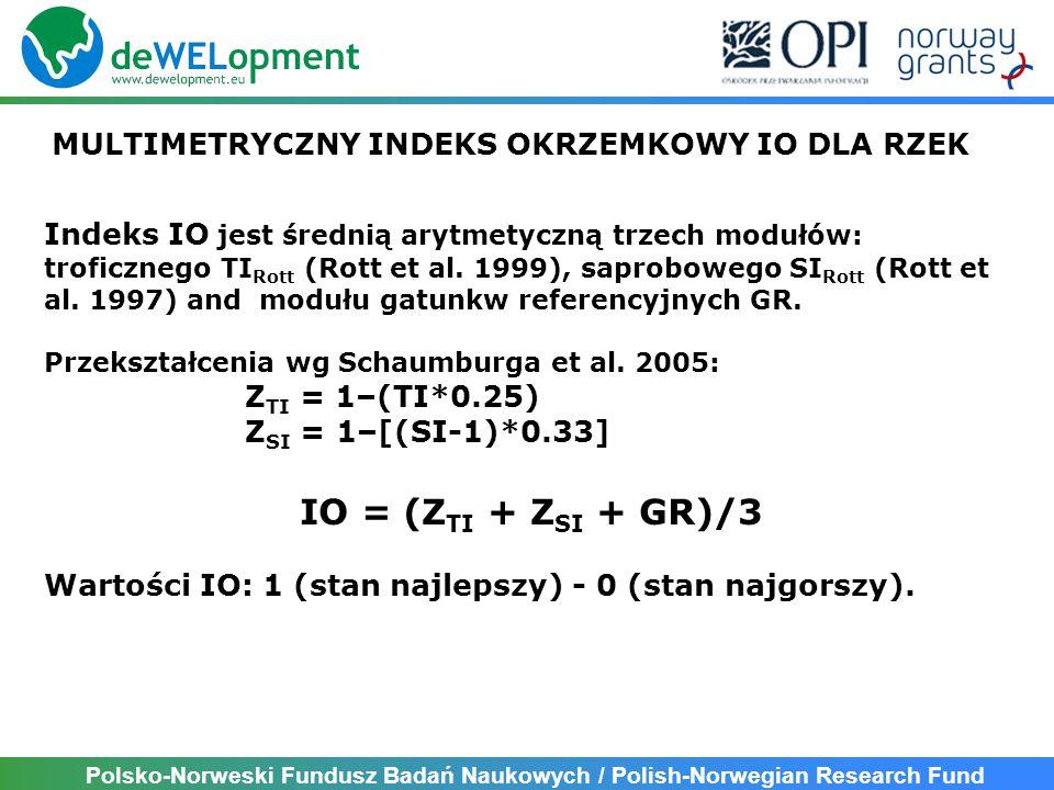 Polsko-Norweski Fundusz Badań Naukowych / Polish-Norwegian Research Fund GRANICE KLAS Stan ekologiczny 1, 2, 34, 5, 6, 7, 8, 9, 10, 12, 14, 15 16, 17, 18, 23, 26 19, 20, 24, 25 Bardzo dobry> 0.75> 0.70 > 0.65 Dobry0.550.50 Umiarkowany0.350.30 Słaby0.15 Zły< 0.15 dla polskich typów rzek