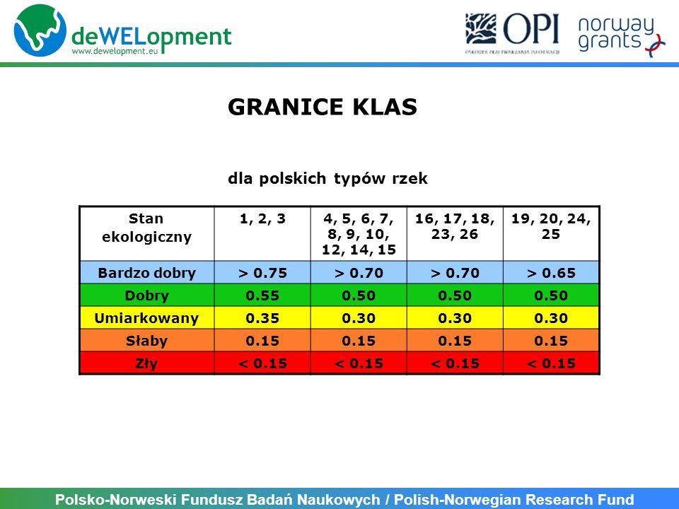 Polsko-Norweski Fundusz Badań Naukowych / Polish-Norwegian Research Fund GRANICE KLAS Stan ekologiczny 1, 2, 34, 5, 6, 7, 8, 9, 10, 12, 14, 15 16, 17,