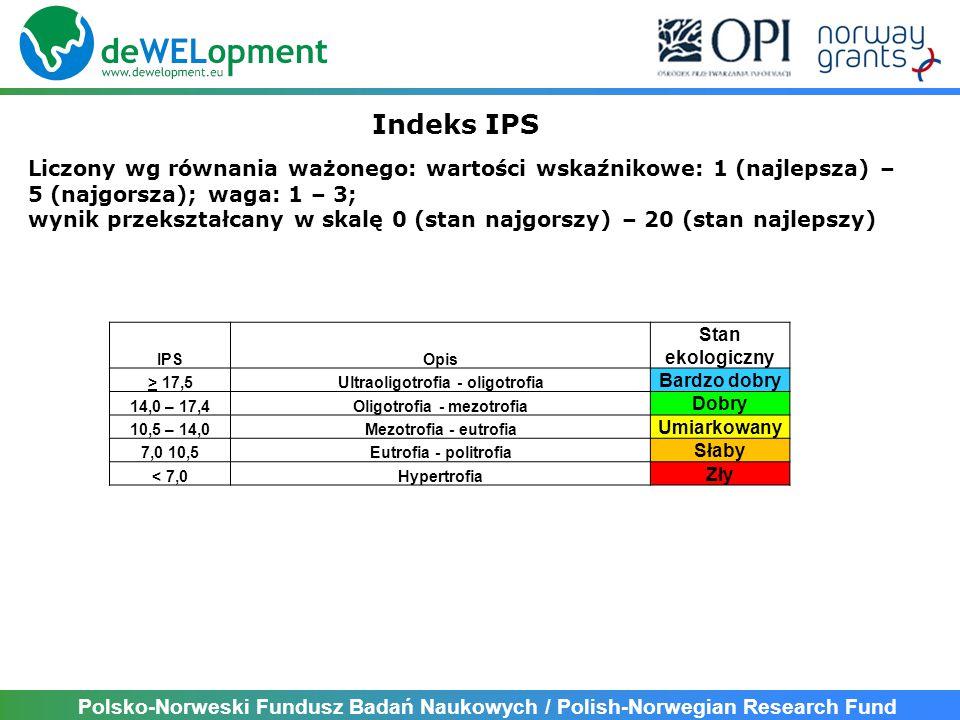 Polsko-Norweski Fundusz Badań Naukowych / Polish-Norwegian Research Fund Liczony wg równania ważonego: wartości wskaźnikowe: 1 (najlepsza) – 5 (najgorsza); waga: 1 – 3; wynik przekształcany w skalę 0 (stan najgorszy) – 20 (stan najlepszy) Indeks IPS IPSOpis Stan ekologiczny > 17,5Ultraoligotrofia - oligotrofia Bardzo dobry 14,0 – 17,4Oligotrofia - mezotrofia Dobry 10,5 – 14,0Mezotrofia - eutrofia Umiarkowany 7,0 10,5Eutrofia - politrofia Słaby < 7,0Hypertrofia Zły